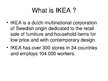 "Презентация 'Retail Marketing Strategy of ""IKEA""', 2."