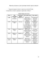 Отчет по практике налоги и налогообложение на предприятии  Финансы деньги и налоги Управление системой налогообложения на предприятии Отчет по производственной практике специальности Налоги и налогообложение